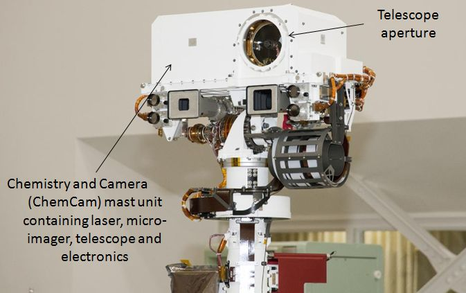 The ChemCam mast element on Curiosity, showing the main telescope aperture