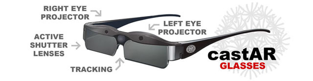 The castAR glasses (image coutesy of Technical Illusions)