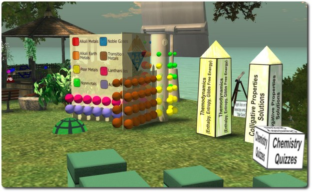 A part of the interactive learning environment operated by Wendy Keeney-Kennicutt as part of the Texas A&M chemistry studies in SL