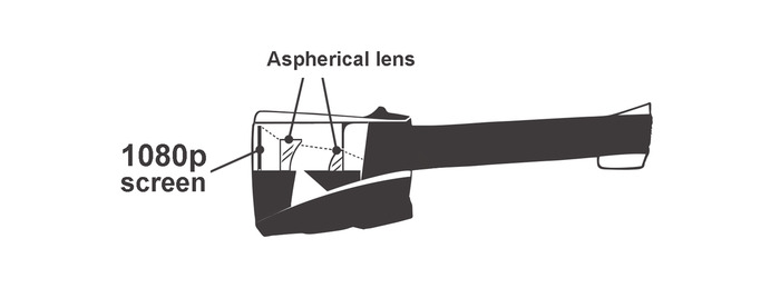 The ANTVR kit headset design (images courtesy of ANTVR)