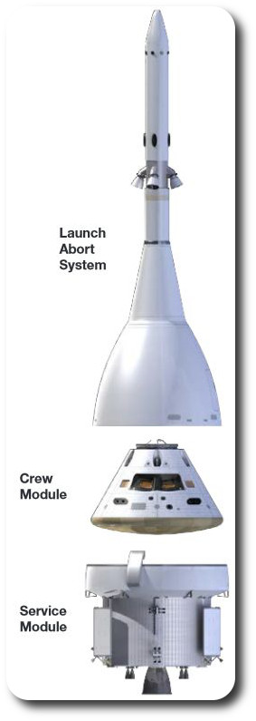 "The Orion ""stack"" at launch"