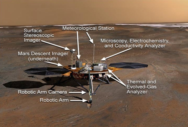 NASA's 2008 Phoenix Lander mission confirmed the presence of perchlorate minerals in the Martian soil