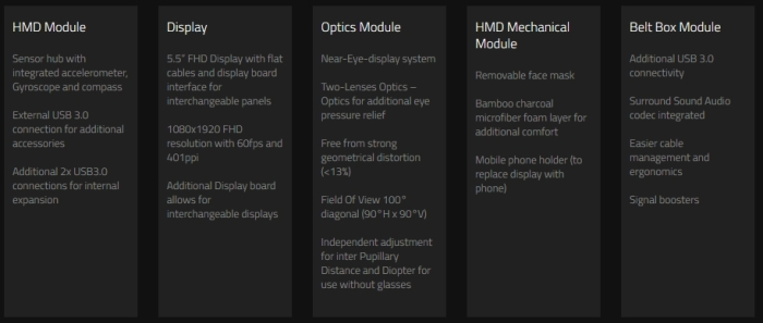 Basic specifications for the HDK (source: razer.com)