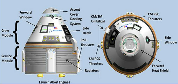 Boeing's CT-100 Starliner launch system to carry crews to and from the ISS - each vehicle is designed to make up to 10 flights