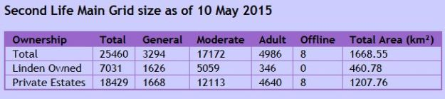 Tyche Shepherds Grid survey summary for May 10th, 2015, from which the figures in this piece are taken