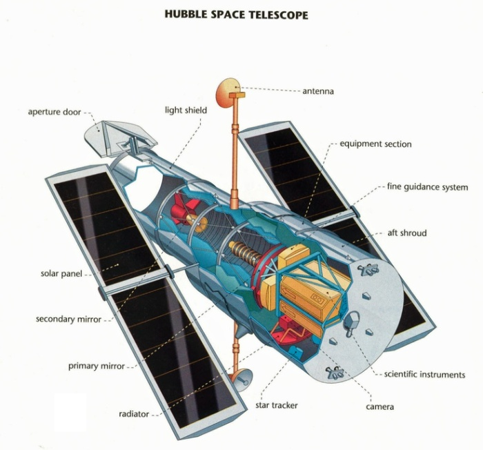 Cautaway of the Hubble Space Telescope
