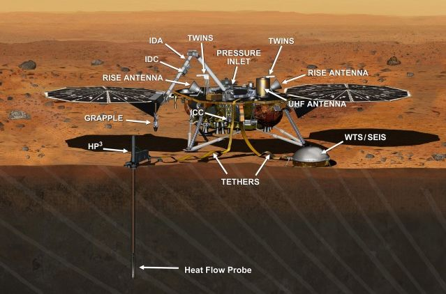 An artist's impression of InSight on Mars, showing the SEIS package deployed (credit: NASA / JPL)