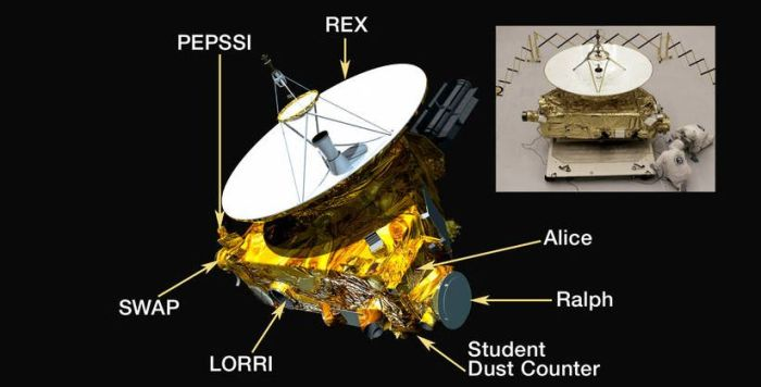 The nuclear-powered (RTG) New Horizons - one of the fastest man-made craft ever made to date, now closing on the Pluto-Charon system