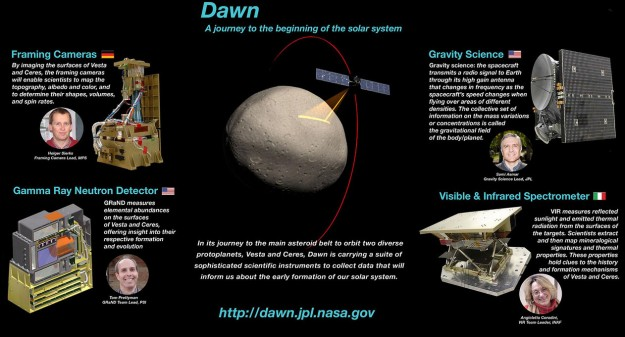 Dawn mission (NASA / JPL) - click for full size