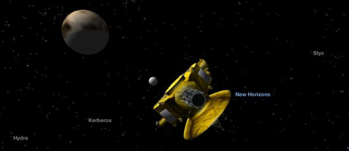 New Horizons (travelling approximately left-to-right) passes Pluto on July 14th, 2015, with Charon beyond, in NASA's Eyes on Pluto simulation