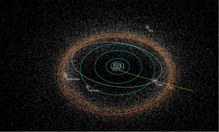 "New Horizon's route out of the Solar System and towards 2014 MU69 (designated ""PT-1"" in the image to represent ""Potential Target 1"" for the vehicle, post-Pluto. Eris, the KBO which resulted in Pluto being reclassified as a ""dwarf planet"" is also indicated in the image - click for full size"