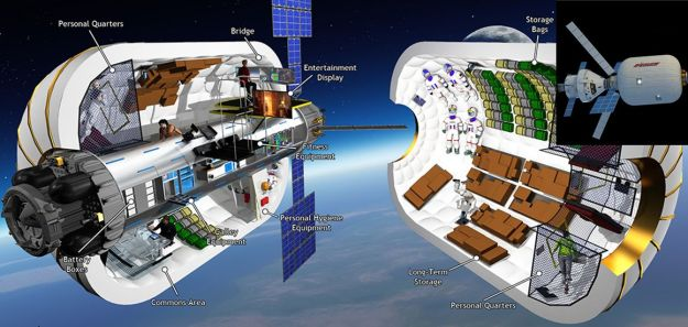"""Bigelow Aerospace have been advocating the use of their """"expandable"""" B330 module for use with Orion. This comprises a central """"core"""" surrounded by an """"inflatable"""" module offering 330 cubic metres of living space, as shown in the large cutaway image, with the inset image showed the fully deployed B330 mates with an Orion vehicle"""