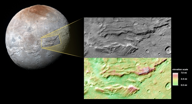 A close-up of the canyons on Charon, Pluto's big moon, taken by New Horizons during its close approach to the Pluto system last July. Multiple views taken by New Horizons as it passed by Charon allow stereo measurements of topography, shown in the color-coded version of the image. The scale bar indicates relative elevation. Credits: NASA/JHUAPL/SwRI