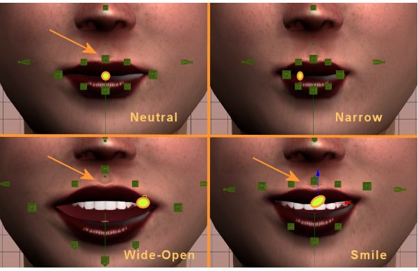 Gaia Clary indicated the bone survey missed a proposal for 3 additional forehead / lip bones to allow more natural expressions, the inclusion of which would also allow for better automatic weighting of the lips (the pictures above, as Gaia notes, use the default avatar head)