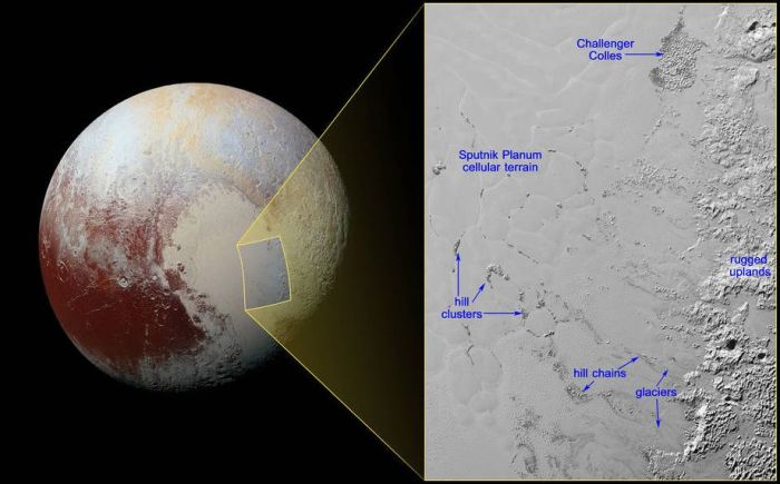 "The floating water ice hills of Pluto, slowly drifting over the nitrogen ice of ""Sputnik Planum"""