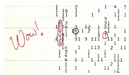 The famous Wow! signal, recorded by the Big Ear telescope on August 15th, 1977