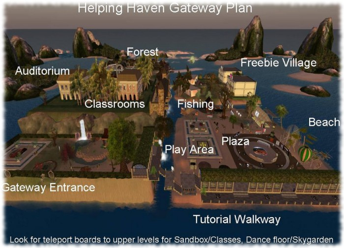 Helping Haven Gateway's map to their ground-level facilities