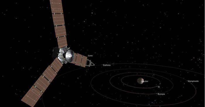 An Artist's impression of Juno approaching the Jovian system. Credit: NASA