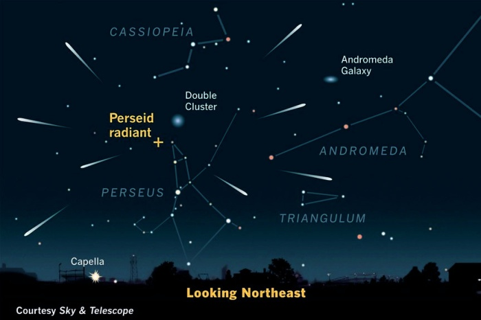 The Perseids and where to see them in the night sky