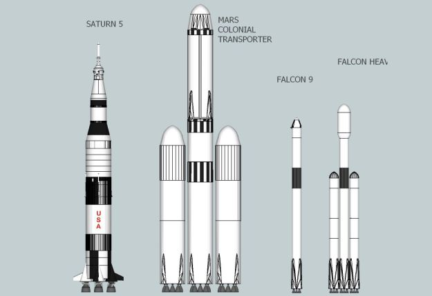An artist's impression of the proposed SpaceX Mars vehicle - now dubbed the Interplanetary Transport System - compared to SpaceX's primary launchers and the Apollo Saturn V