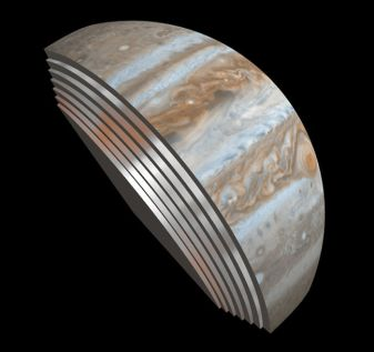 Dat returned by Juno indicates that the distinctive stripped cloud formations seen in the planet's upper atmosphere actually maintain their form a long way down into Jupiter's atmosphere (up to 400 km / 250 mi)- something scientists hadn't expected. This has prompted puzzlement as to exactly what is causing them