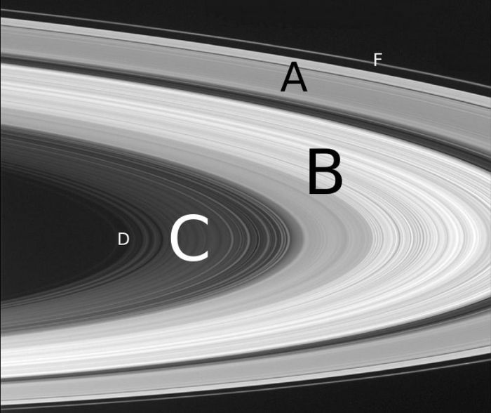 "Saturn's complex ring system, the gaps between them crated by a mixture of so-called ""shepherd moons"" in orbits between the rings and stablising and destabilizing orbital resonances caused by Saturn's larger moons."