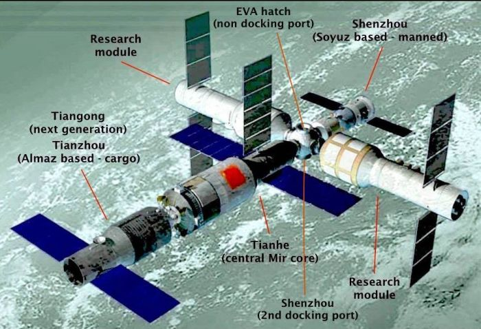 Long March 7 will play a critical role in the launch of the modules which will form China's upcoming new space station which will supersede the Tiangong 2 orbital laboratory