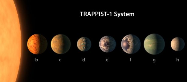 Artist's concept showing what each of the TRAPPIST-1 planets may look like, based on available data about their sizes, masses and orbital distances. Credit: NASA